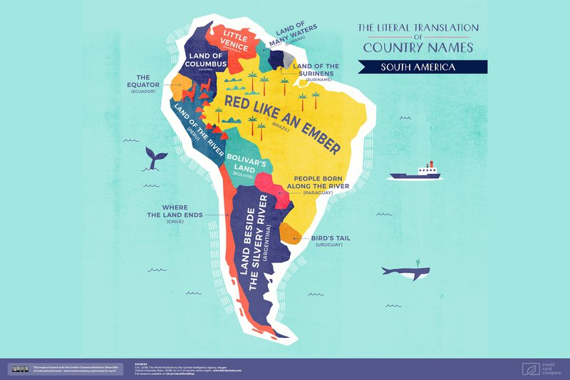 "South American country names are highly descriptive, for example, ""Land Beside the Silvery River"" (Argentina) and ""Land of Columbus"" (Colombia)."