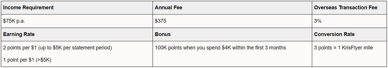 CC KF ANZ Rewards Black Credit Card.PNG